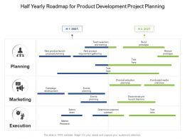 Half Yearly Roadmap For Product Development Project Planning
