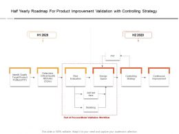 Half Yearly Roadmap For Product Improvement Validation With Controlling Strategy