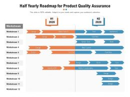 Half Yearly Roadmap For Product Quality Assurance