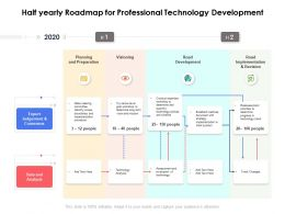 Half Yearly Roadmap For Professional Technology Development