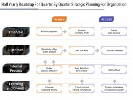 Half Yearly Roadmap For Quarter By Quarter Strategic Planning For Organization