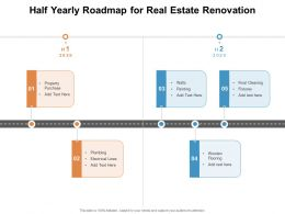 Half Yearly Roadmap For Real Estate Renovation