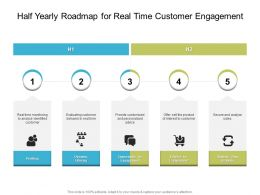 Half Yearly Roadmap For Real Time Customer Engagement