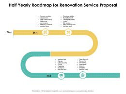 Half Yearly Roadmap For Renovation Service Proposal