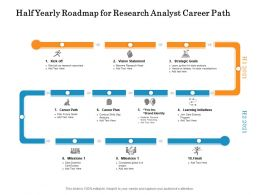 Half Yearly Roadmap For Research Analyst Career Path