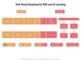 Half Yearly Roadmap For RPA And AI Learning