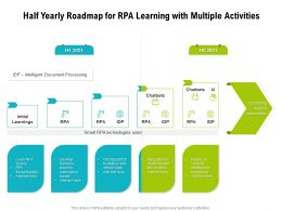 Half Yearly Roadmap For RPA Learning With Multiple Activities