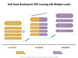Half Yearly Roadmap For RPA Learning With Multiple Levels