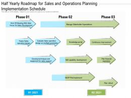Half Yearly Roadmap For Sales And Operations Planning Implementation Schedule