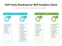 Half Yearly Roadmap For SAP Analytics Cloud