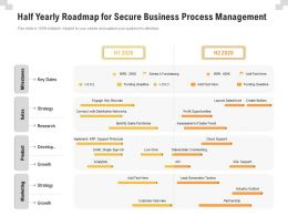 Half Yearly Roadmap For Secure Business Process Management