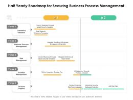 Half Yearly Roadmap For Securing Business Process Management