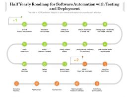 Half Yearly Roadmap For Software Automation With Testing And Deployment
