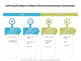 Half Yearly Roadmap For Software Infrastructure Automation Transformation