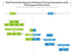 Half Yearly Roadmap For Software Testing Automation With Planning And Execution