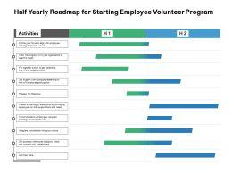 Half Yearly Roadmap For Starting Employee Volunteer Program