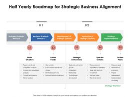 Half Yearly Roadmap For Strategic Business Alignment