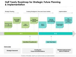 Half Yearly Roadmap For Strategic Future Planning And Implementation