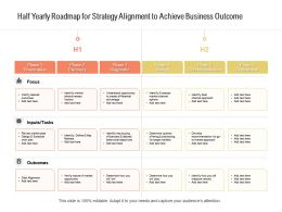 Half Yearly Roadmap For Strategy Alignment To Achieve Business Outcome