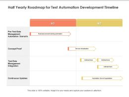 Half Yearly Roadmap For Test Automation Development Timeline