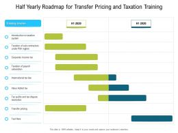 Half Yearly Roadmap For Transfer Pricing And Taxation Training