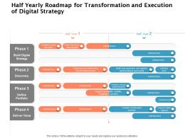 Half Yearly Roadmap For Transformation And Execution Of Digital Strategy