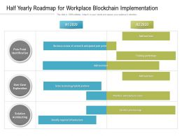 Half Yearly Roadmap For Workplace Blockchain Implementation