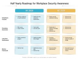 Half Yearly Roadmap For Workplace Security Awareness