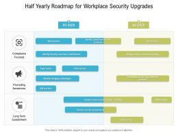 Half Yearly Roadmap For Workplace Security Upgrades