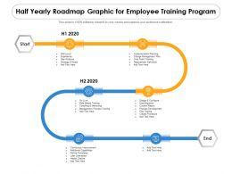 Half Yearly Roadmap Graphic For Employee Training Program