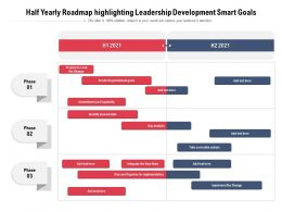 Half Yearly Roadmap Highlighting Leadership Development Smart Goals