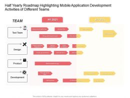 Half Yearly Roadmap Highlighting Mobile Application Development Activities Of Different Teams