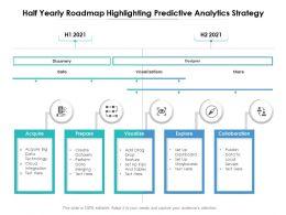 Half Yearly Roadmap Highlighting Predictive Analytics Strategy