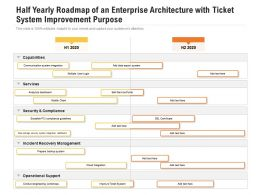 Half Yearly Roadmap Of An Enterprise Architecture With Ticket System Improvement Purpose