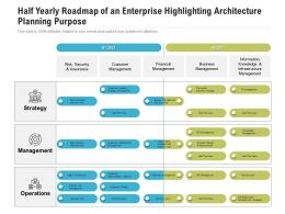 Half Yearly Roadmap Of An Enterprise Highlighting Architecture Planning Purpose