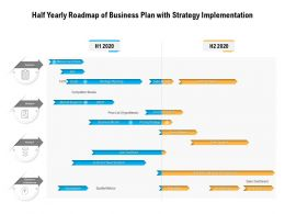 Half Yearly Roadmap Of Business Plan With Strategy Implementation