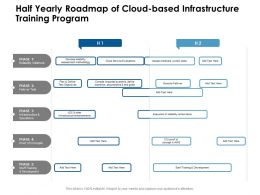 Half Yearly Roadmap Of Cloud Based Infrastructure Training Program