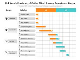 Half Yearly Roadmap Of Online Client Journey Experience Stages
