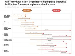 Half Yearly Roadmap Of Organization Highlighting Enterprise Architecture Framework Implementation Purpose