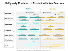 Half Yearly Roadmap Of Product With Key Features