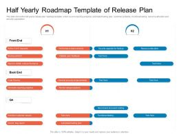 Half Yearly Roadmap Of Release Plan Timeline Powerpoint Template