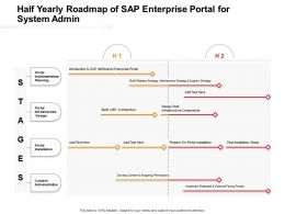 Half Yearly Roadmap Of Sap Enterprise Portal For System Admin