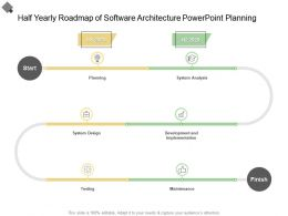 Half Yearly Roadmap Of Software Architecture Powerpoint Planning