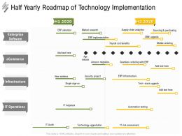 Half Yearly Roadmap Of Technology Implementation