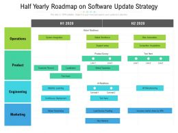 Half Yearly Roadmap On Software Update Strategy
