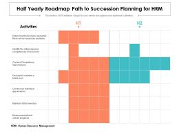 Half Yearly Roadmap Path To Succession Planning For HRM