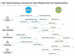 Half Yearly Roadmap Schedule For New Website Roll Out Implementation