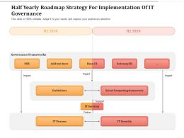 Half Yearly Roadmap Strategy For Implementation Of IT Governance