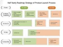Half Yearly Roadmap Strategy Of Product Launch Process