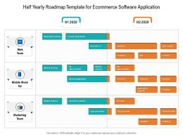 Half Yearly Roadmap Template For Ecommerce Software Application